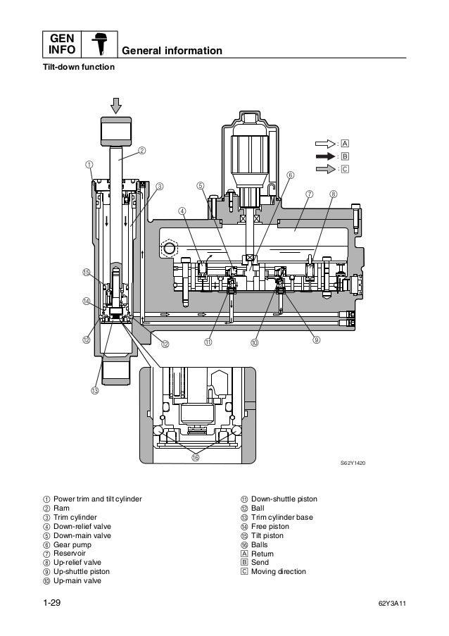 YAMAHA F50TR OUTBOARD Service Repair Manual L: 421732-