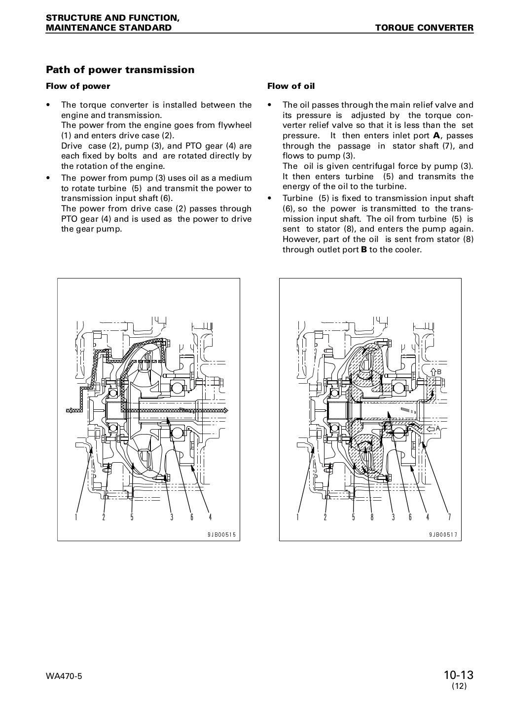 KOMATSU WA470-5 WHEEL LOADER Service Repair Manual SN