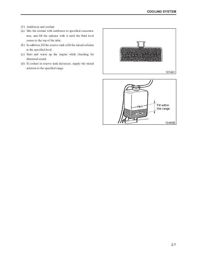 mitsubishi fd120n forklift trucks service repair manual sn f15d 60011 rh slideshare net 2005 Mitsubishi Lancer Manual PDF 1997 Mitsubishi Montero Sport Manual
