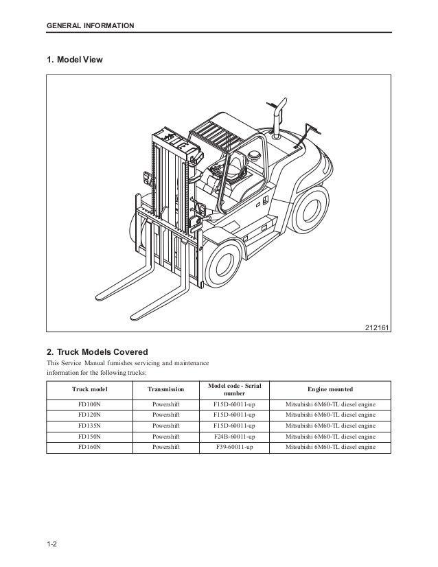 mitsubishi fd120n forklift trucks service repair manual sn f15d 60011 rh slideshare net 2003 Mitsubishi Lancer Manual Cover Mitsubishi Lancer Automatic or Manual