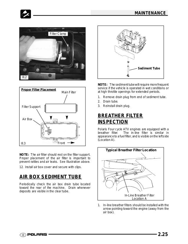 2009 Polaris Scrambler 500 2X4 International Service
