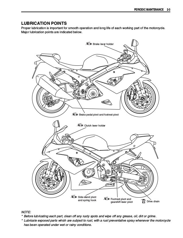 2006 Suzuki GSX-R1000 GSXR1000 Service Repair Manual