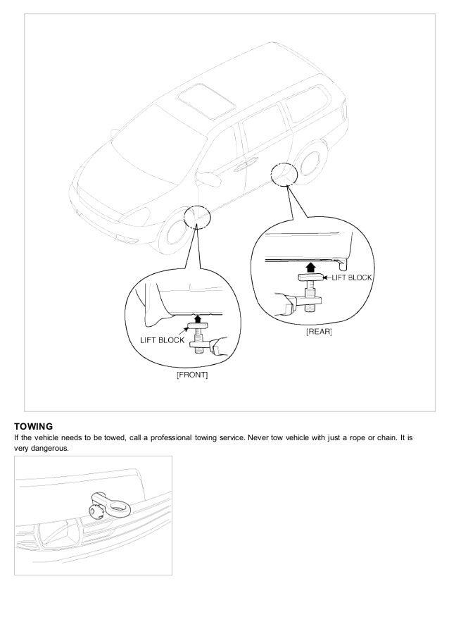 2007 Kia Sedona Service Repair Manual