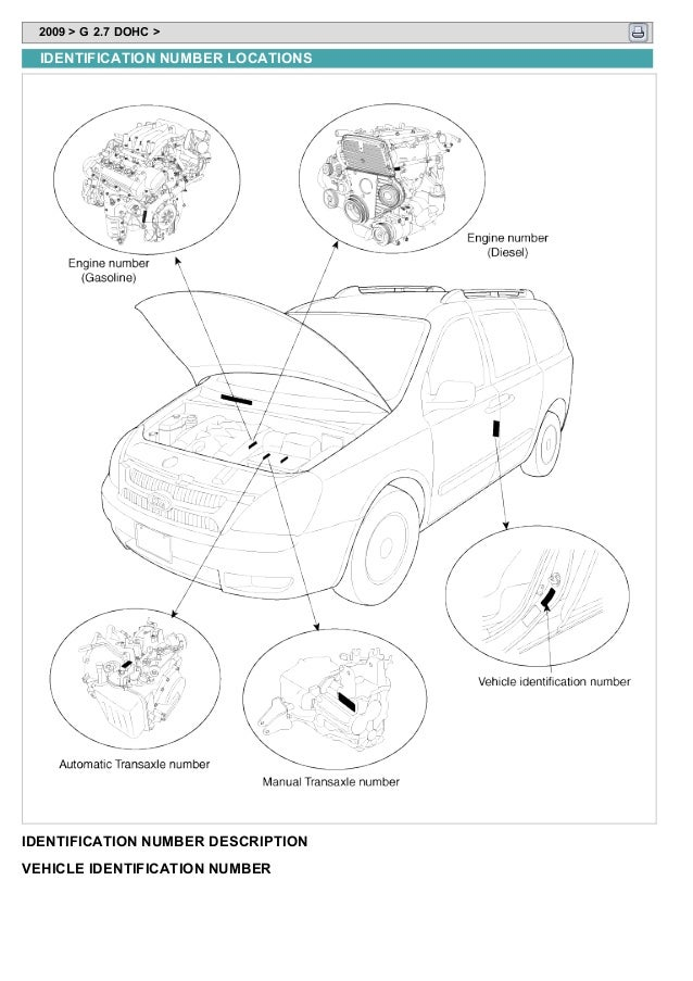 Circuit Electric For Guide: 2007 kia sedona engine diagram