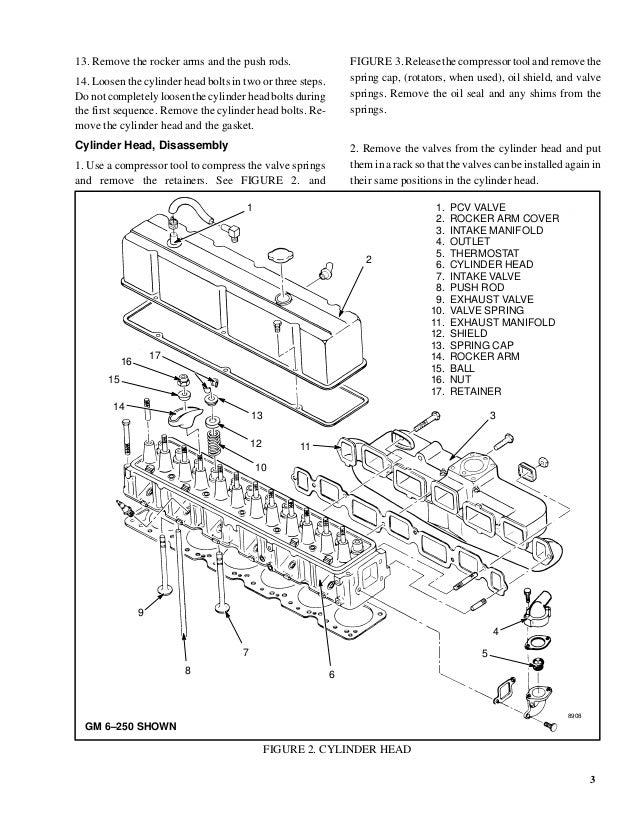 Hyster (K177) H45XM Forklift Service Repair Manual