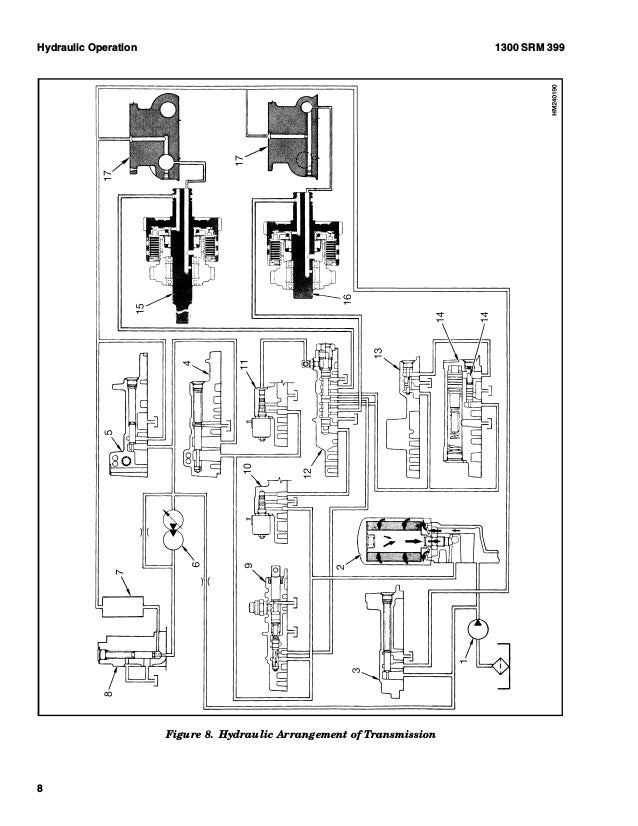 Hyster F004 (S80XM) Forklift Service Repair Manual