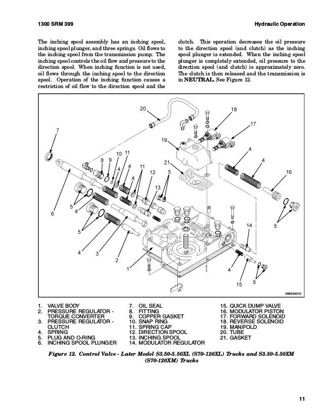 Hyster F004 (S80XM) Forklift Service Repair Manual on
