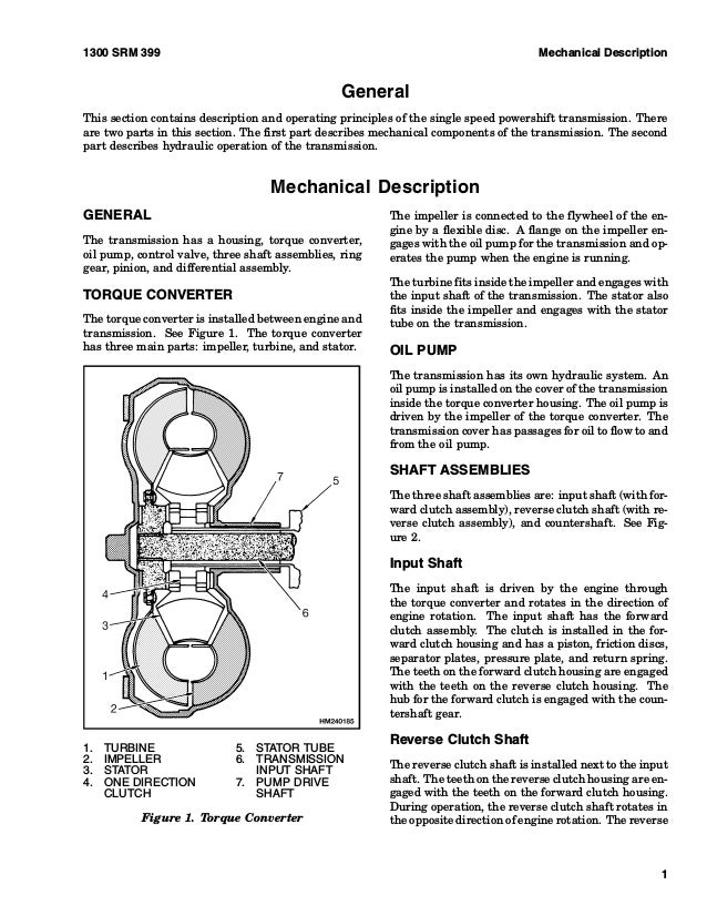 Hyster F004  S80xm  Forklift Service Repair Manual