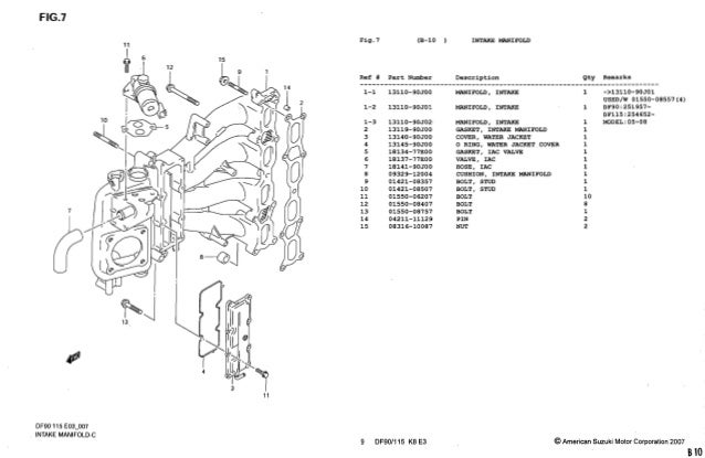2002 Suzuki Outboard DF90 DF115 Service Repair Manual