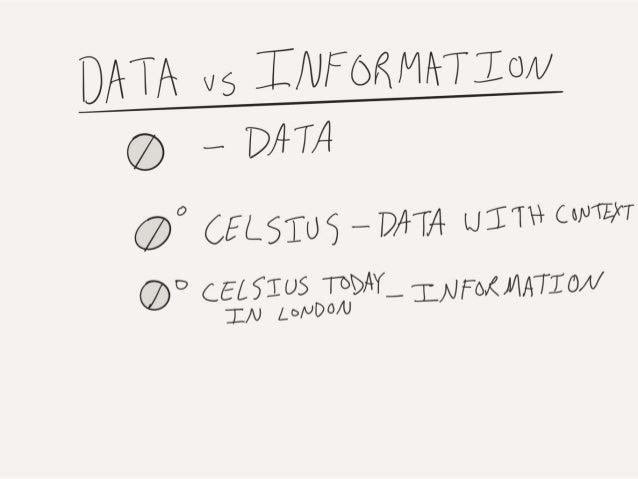 Data Gravity, IoT, and Time Series - ThingMonk 2015 Slide 2