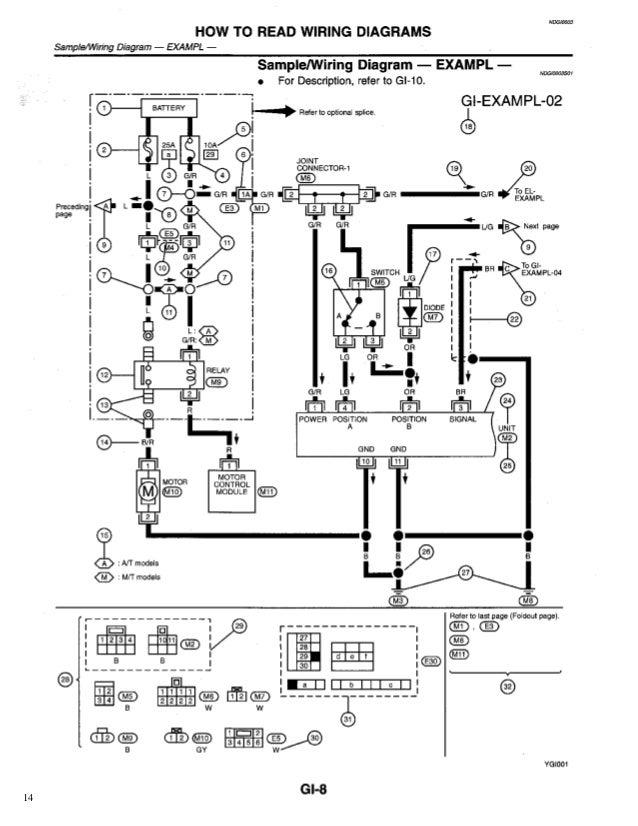1999 NISSAN QUEST Service Repair Manual