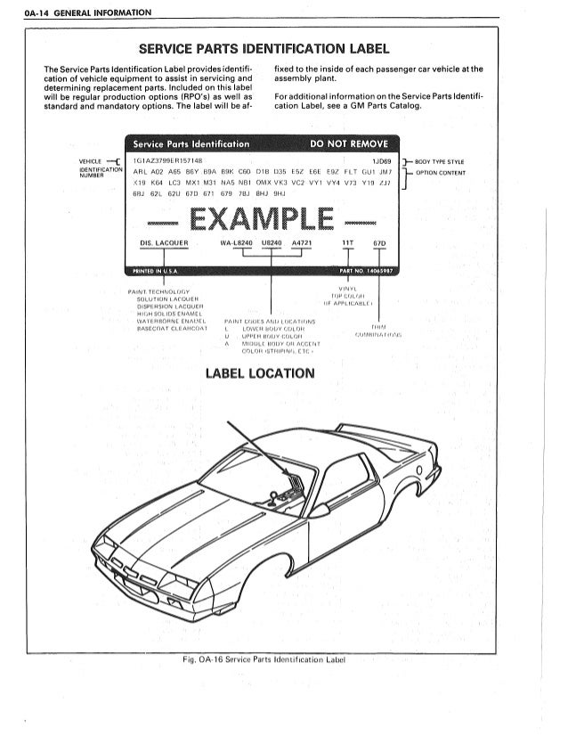1987 pontiac firebird service repair manual  slideshare