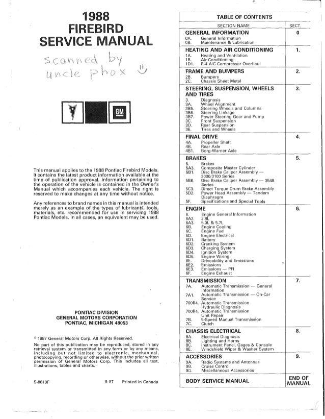 1986 Pontiac Firebird Service Repair Manualrhslideshare: 1986 Pontiac Firebird Exhaust Schematic At Gmaili.net