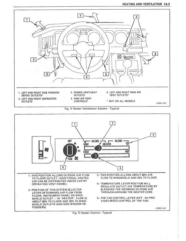 1986 Pontiac Firebird Service Repair Manual