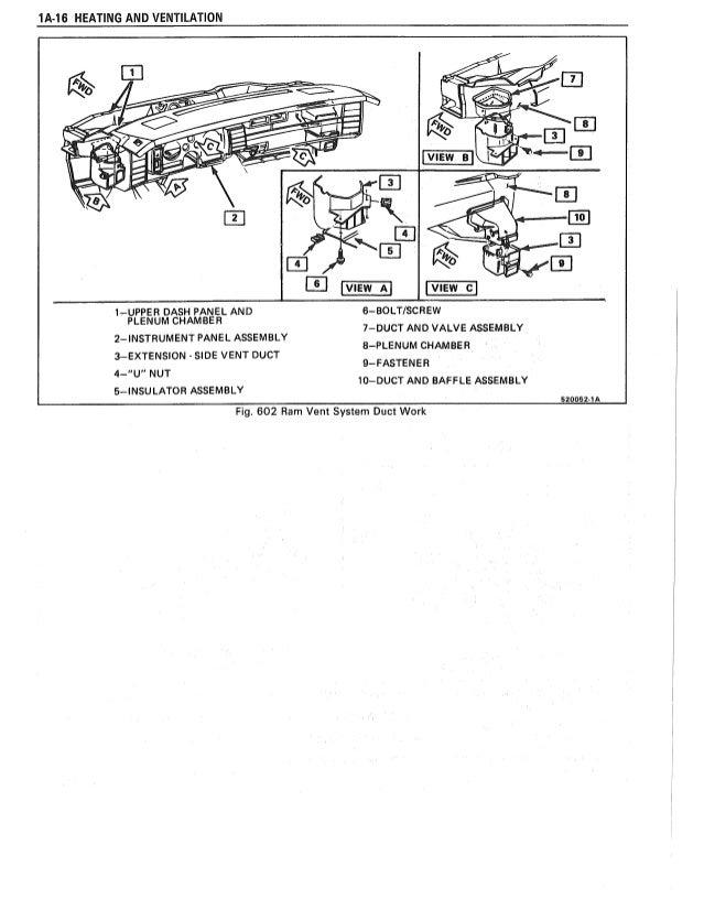 1984 PONTIAC FIREBIRD Service Repair Manual  SlideShare