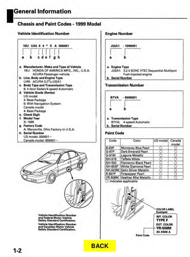 1999 acura tl service repair manual rh slideshare net 2000 Acura TL 1999 Acura CL