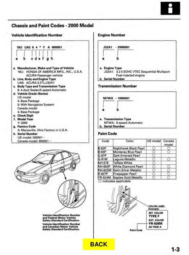 1999 acura tl service repair manual rh slideshare net 2003 Acura TL Engine Diagram 2005 Acura TL Engine Diagram