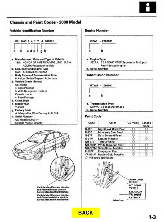 1999 ACURA TL Service Repair Manual