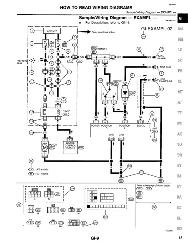 [WQZT_9871]  1999 NISSAN PATHFINDER Service Repair Manual | 1999 Nissan Pathfinder Wiring Schematic |  | SlideShare