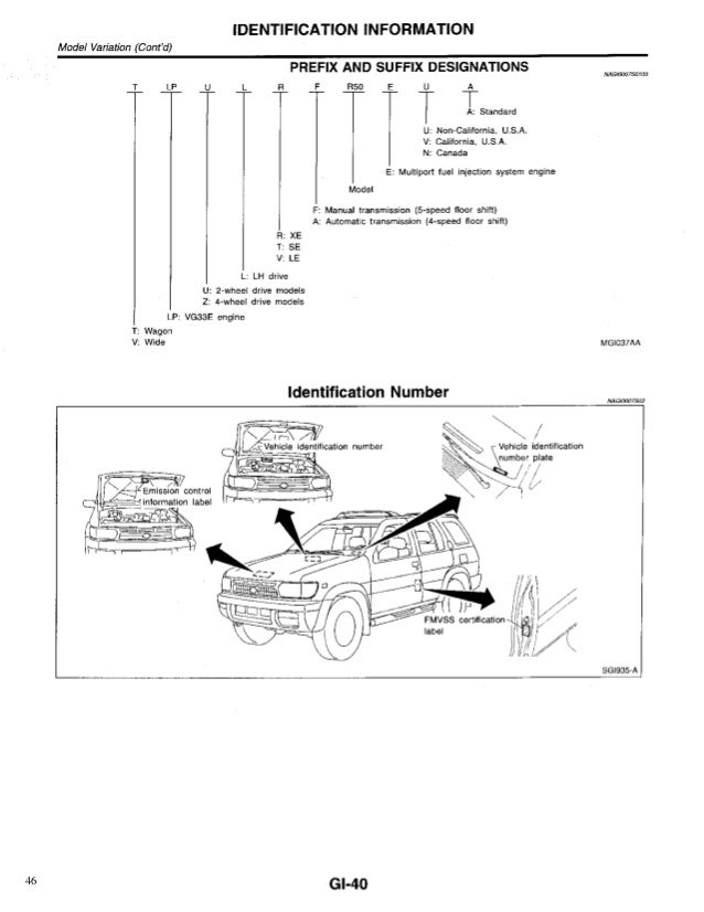 1999 NISSAN PATHFINDER Service Repair Manual on dynaflow automatic transmission diagram, 350 transmission diagram, engine diagram, transmission linkage diagram, transmission parts diagram, automatic transmission flow diagram, 2001 f150 transmission diagram, transaxle diagram, m5r2 transmission diagram, toyota transmission rebuild diagram, manual transmission clutch diagram, 4l80e diagram, kia sephia transmission diagram, automatic transmission system diagram, automatic transmission electrical diagram, auto transmission diagram, car transmission diagram, dodge automatic transmission diagram, ford f-150 transmission diagram, ford automatic transmission diagram,