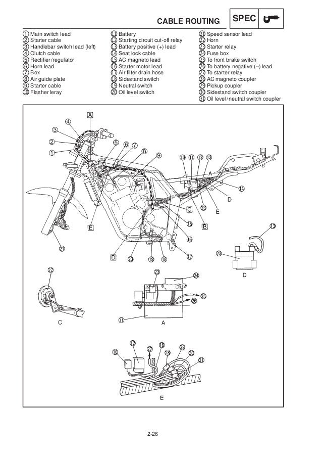 1998 YAMAHA FZS600 Service Repair Manual