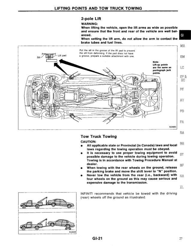 1994 INFINITI Q45 Service Repair Manual