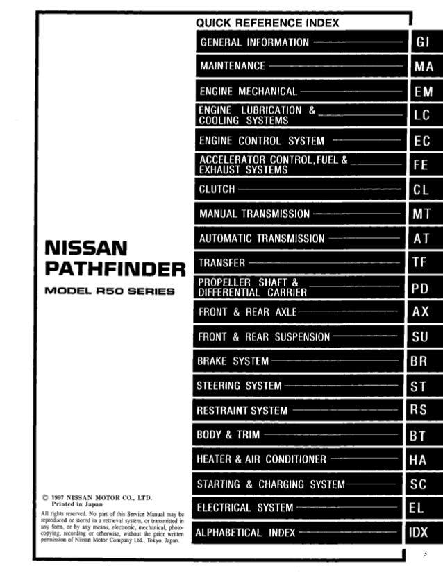 1998 nissan pathfinder service repair manual rh slideshare net 98 nissan frontier repair manual 1998 nissan frontier service manual