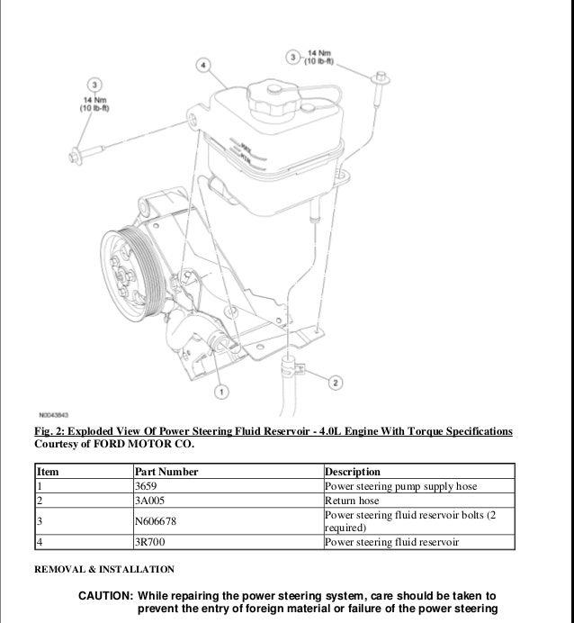Ford Ranger 4 0 Engine Exploded Diagram Hvac Contactor Wiring Hinoengine Tukune Jeanjaures37 Fr