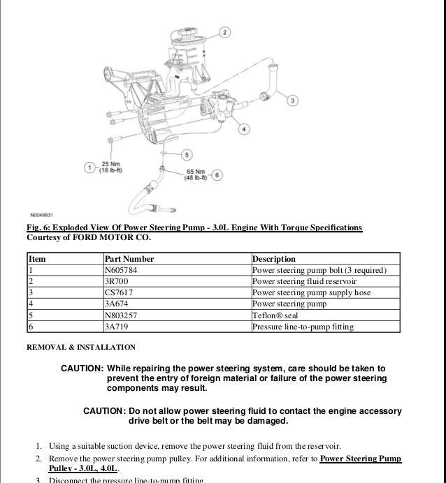 2004 FORD RANGER Service Repair Manual