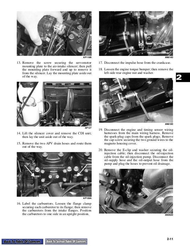 Diagram Arctic Cat 2002 90 Cc Wiring Diagram Full Version Hd Quality Wiring Diagram Centurywiring Lafabbricadegliingegneri It