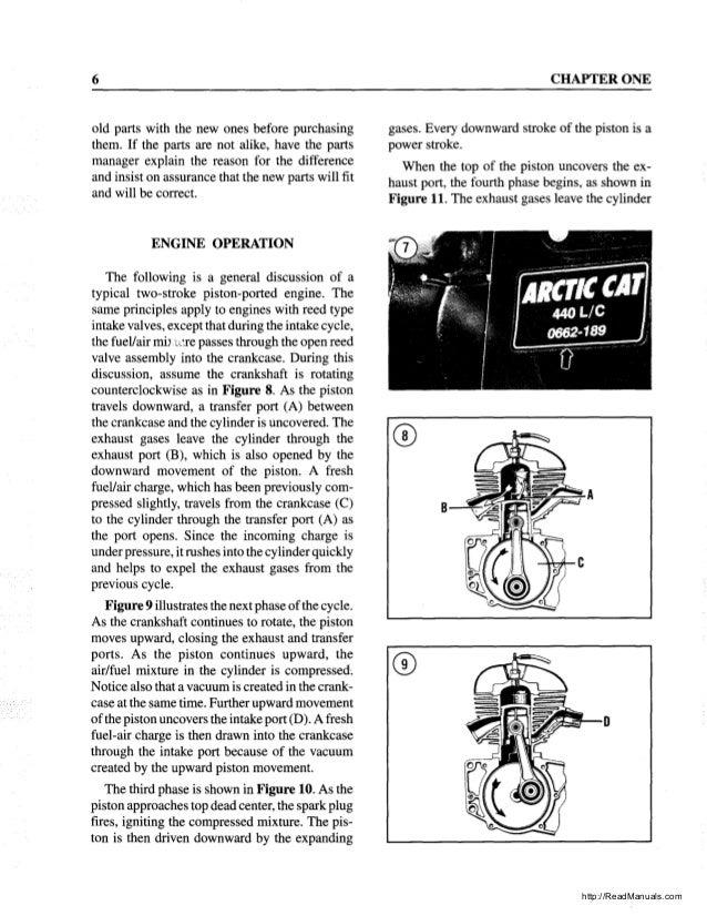 [DIAGRAM_5LK]  1994 ARCTIC CAT SNOWMOBILE Service Repair Manual | Arctic Cat Cougar Wiring Schematic |  | SlideShare