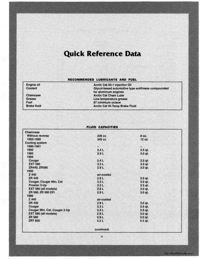 1994 arctic cat snowmobile service repair manual rh slideshare net