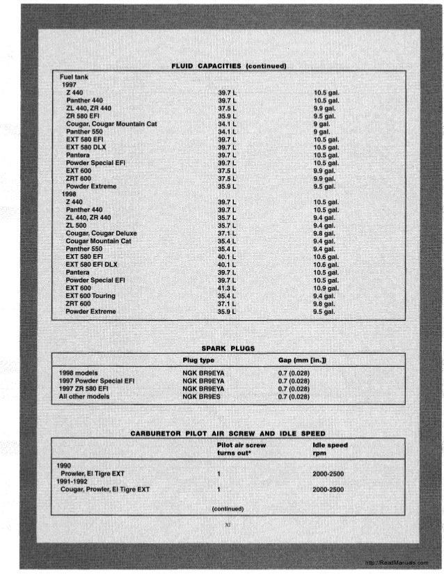 1997 Arctic Cat Snowmobile Service Repair Manual