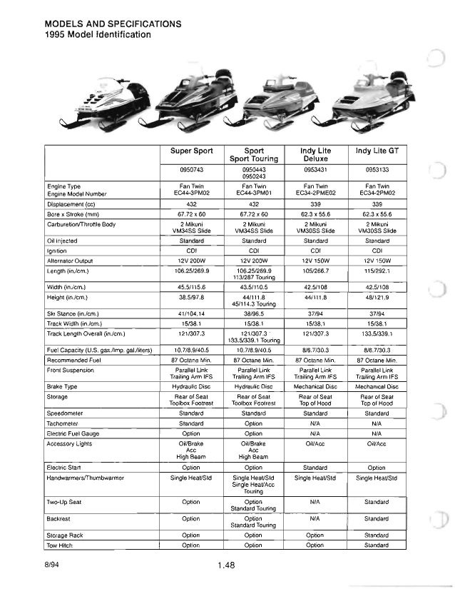 1987 POLARIS Indy Sport SNOWMOBILE Service Repair Manual