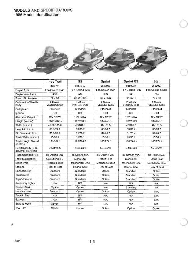 1987 POLARIS Indy Sport SNOWMOBILE Service Repair Manual