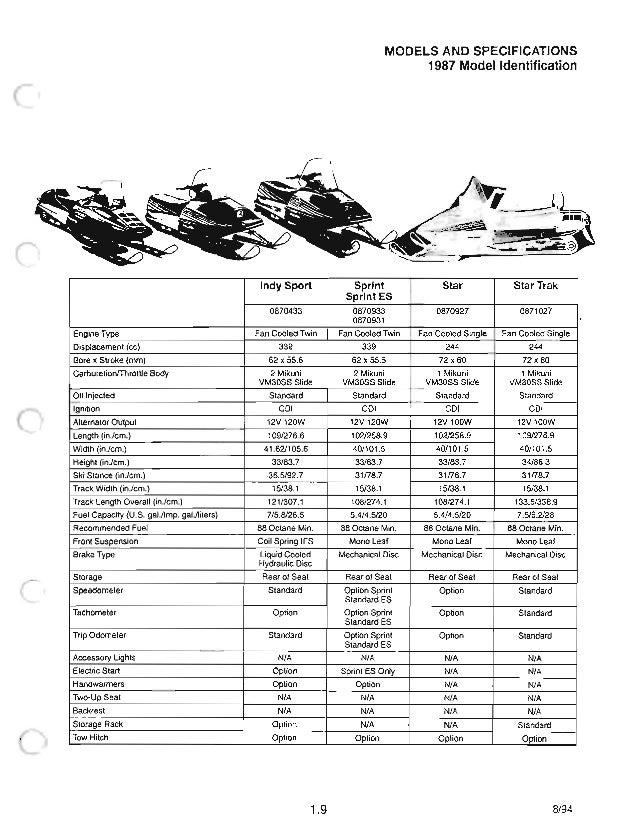 1987 POLARIS Indy 600 SNOWMOBILE Service Repair Manual