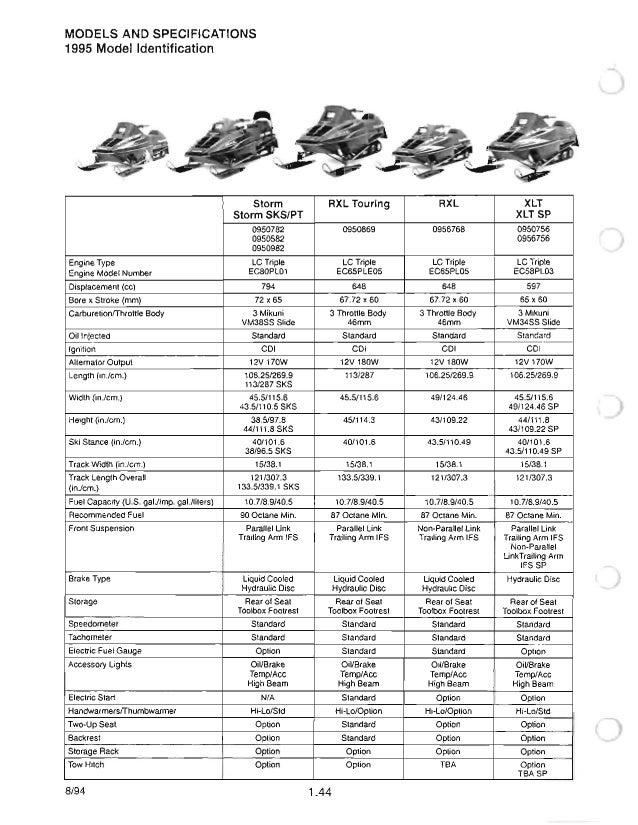 1988 POLARIS Long Track Reverse SNOWMOBILE Service Repair