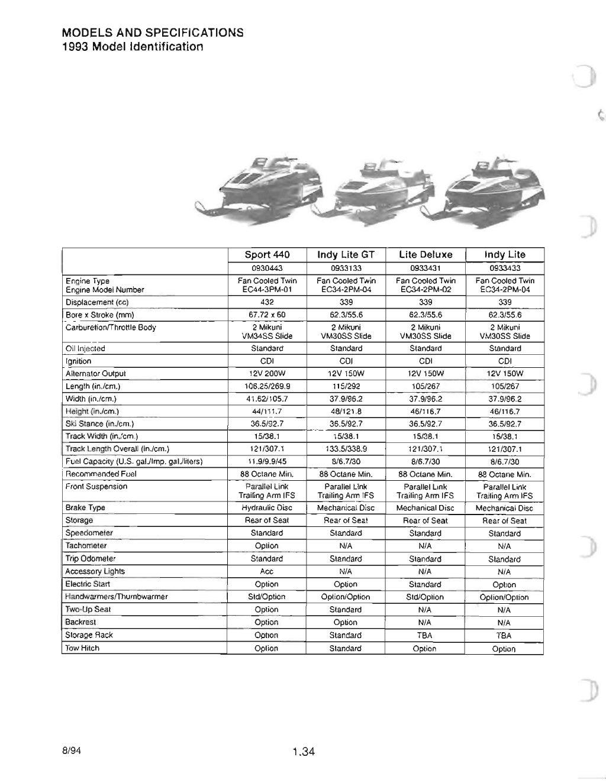 1989 POLARIS Indy 650 SKS SNOWMOBILE Service Repair Manual