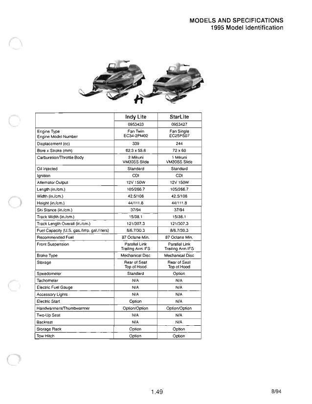 1988 POLARIS Star Trak SNOWMOBILE Service Repair Manual
