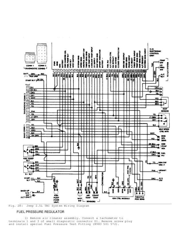 1988 Jeep Cherokee Wiring Diagram from image.slidesharecdn.com