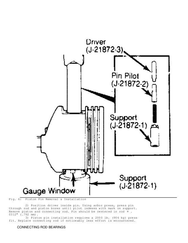 1988 JEEP CHEROKEE Service Repair Manual