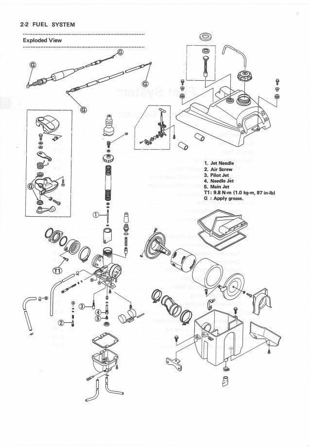 1993 Kawasaki KLF220-A6 Bayou Service Repair Manual on