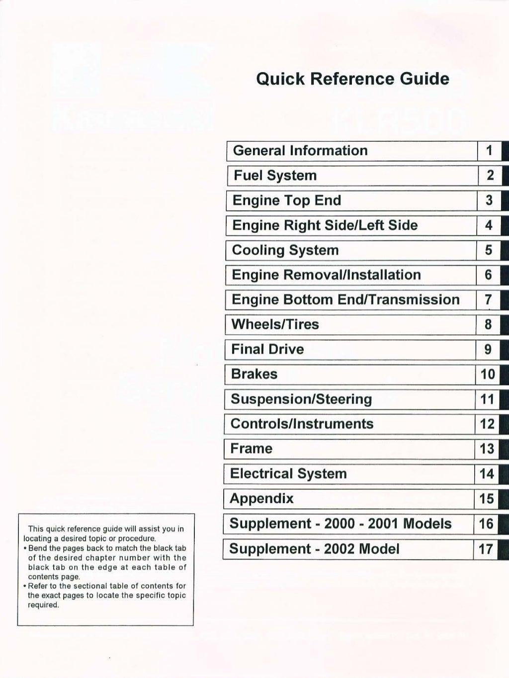 1988 Kawasaki KL500-A2 Service Repair Manual