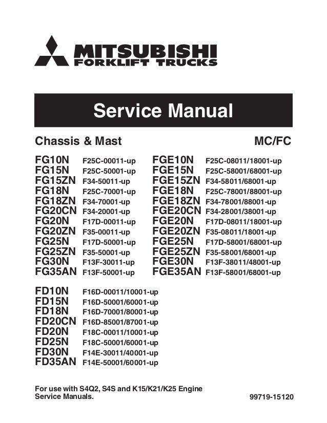 MITSUBISHI FD20CN FORKLIFT TRUCKS Service Repair Manual SN:EF16D-6100… | 1998 Mitsubishi Box Truck Wire Diagram |  | SlideShare