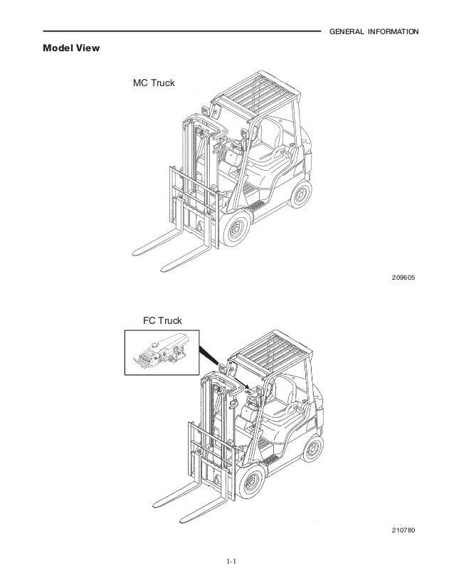 MITSUBISHI FD20CN FORKLIFT TRUCKS Service Repair Manual SN