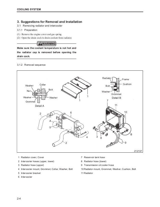chevrolet 3 4 engine diagram detailed schematic diagrams chevrolet 2.2 engine diagram grommet 3 1 engine diagram ~ wiring diagram portal ~ \\u2022 2000 chevy 4 3 vacuum diagram chevrolet 3 4 engine diagram