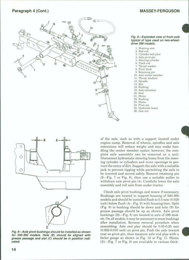 MASSEY FERGUSON MF360 TRACTOR Service Repair ManualSlideshare