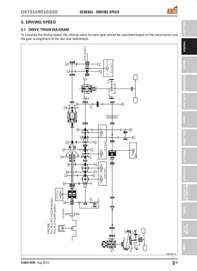 kioti daedong dx100 tractor service repair manual. Black Bedroom Furniture Sets. Home Design Ideas