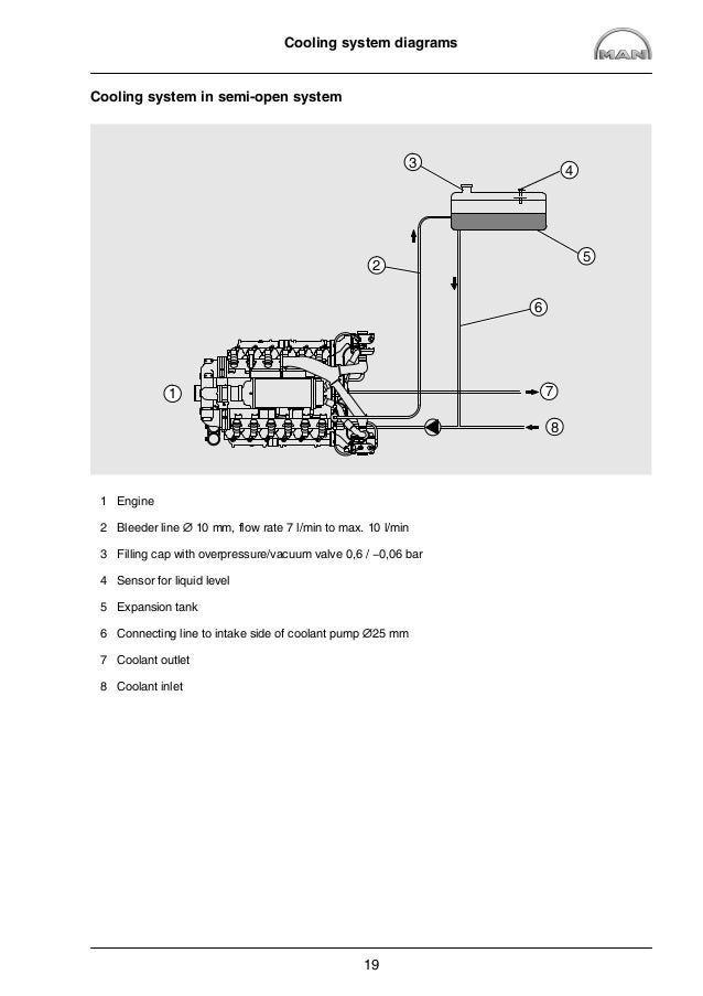 Ford 302 Engine Wiring Diagram Manual Guide