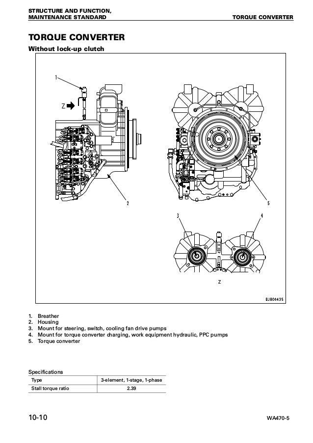 KOMATSU WA480-5 WHEEL LOADER Service Repair Manual SN